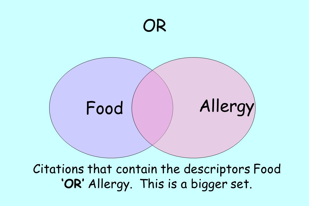 OR Citations that contain the descriptors Food 'OR' Allergy. This is a bigger set. Food Allergy
