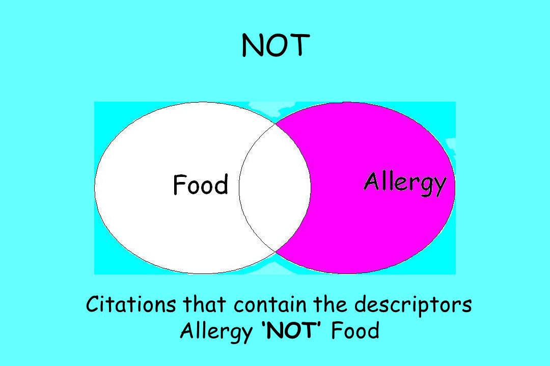 NOT Citations that contain the descriptors Allergy 'NOT' Food