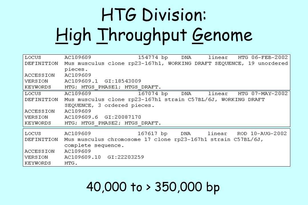 40,000 to > 350,000 bp HTG Division: High Throughput Genome