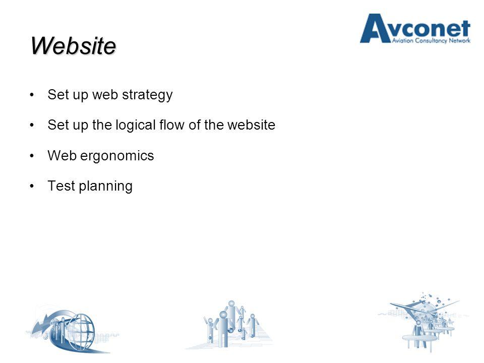 Website Set up web strategy Set up the logical flow of the website Web ergonomics Test planning