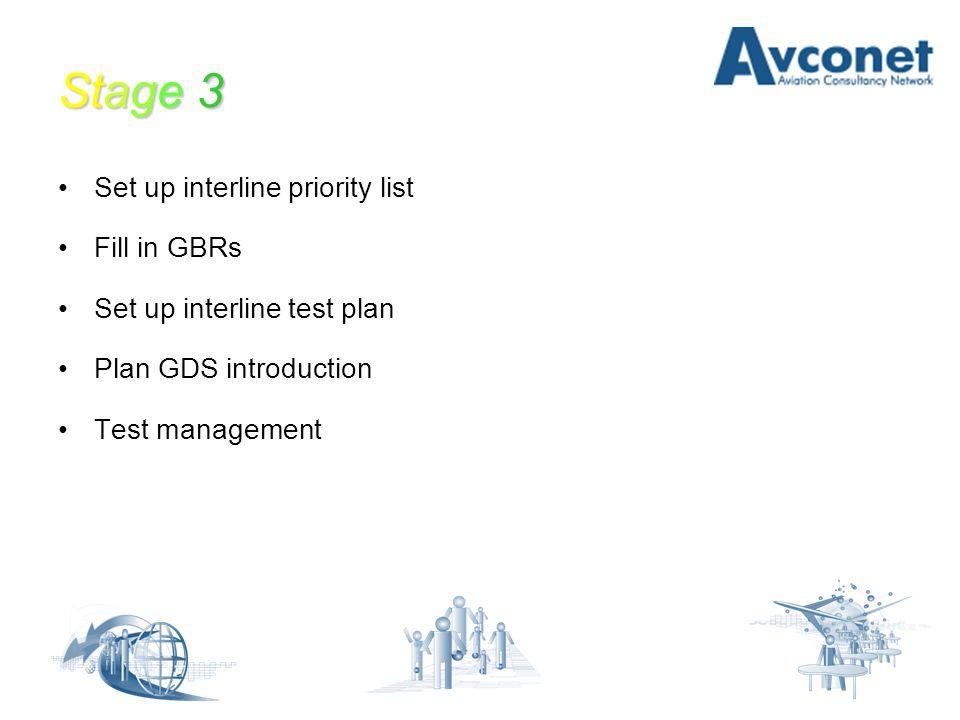 Stage 3 Set up interline priority list Fill in GBRs Set up interline test plan Plan GDS introduction Test management