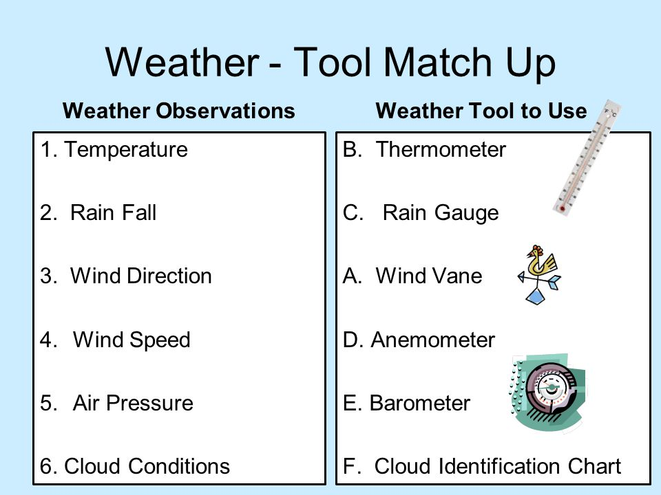 Weather - Tool Match Up Weather Observations 1. Temperature 2. Rain Fall 3. Wind Direction 4.Wind Speed 5.Air Pressure 6. Cloud Conditions Weather Too