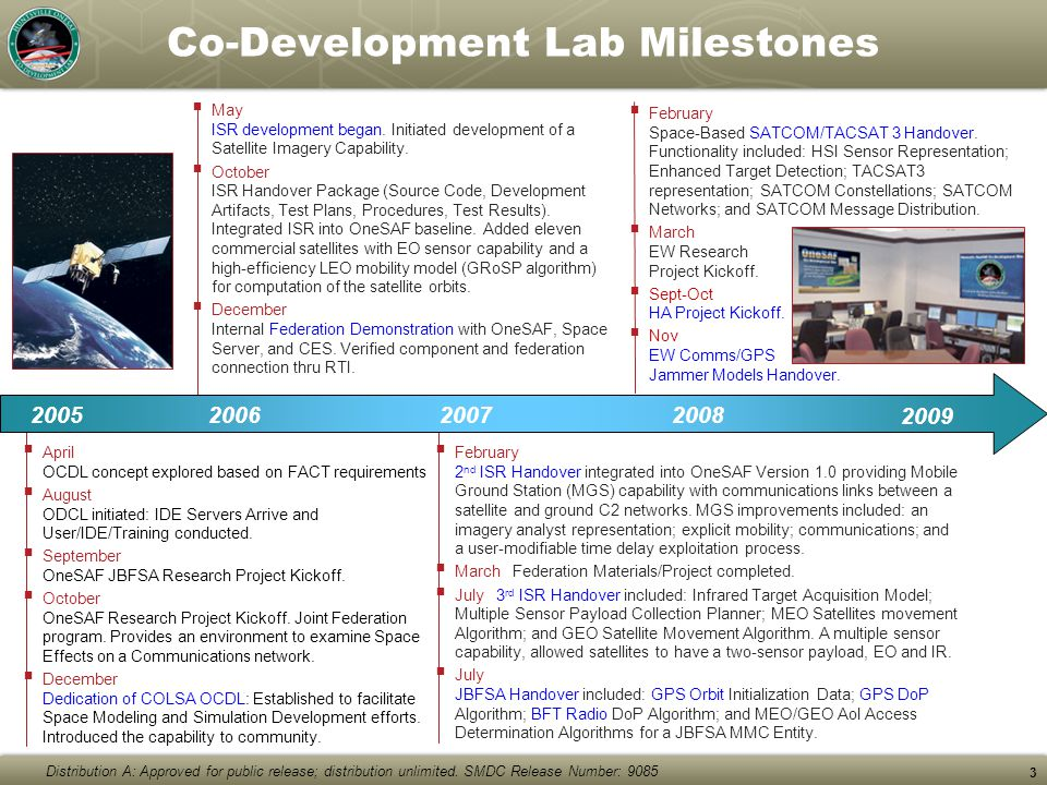 Distribution A: Approved for public release; distribution unlimited. SMDC Release Number: 9085 3 Co-Development Lab Milestones  May ISR development b