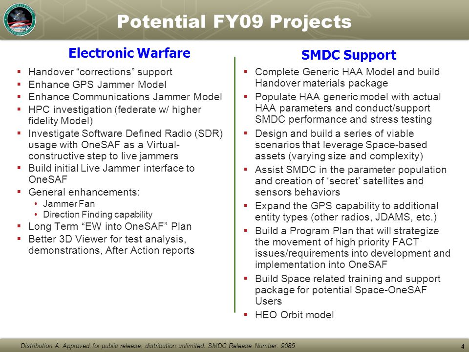"""Distribution A: Approved for public release; distribution unlimited. SMDC Release Number: 9085 4 Potential FY09 Projects  Handover """"corrections"""" supp"""