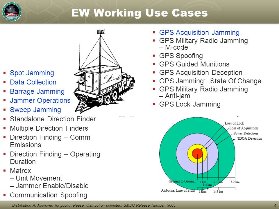 Distribution A: Approved for public release; distribution unlimited. SMDC Release Number: 9085 9 EW Working Use Cases  Spot Jamming  Data Collection