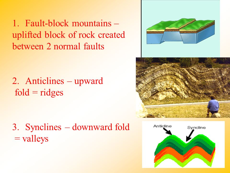1.Fault-block mountains – uplifted block of rock created between 2 normal faults 2.Anticlines – upward fold = ridges 3.Synclines – downward fold = val