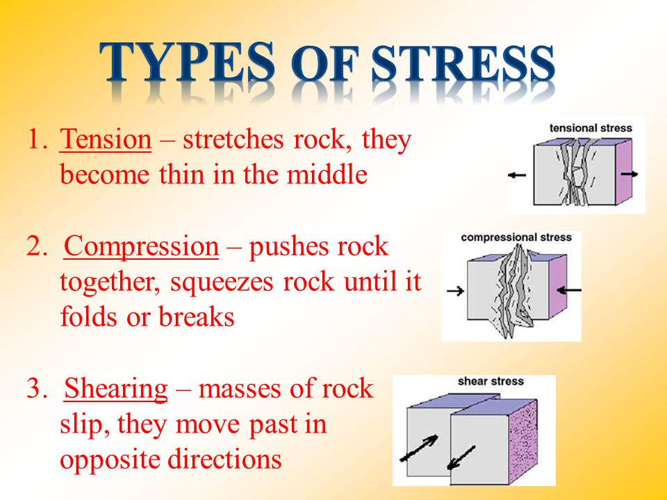 1.Tension – stretches rock, they become thin in the middle 2. Compression – pushes rock together, squeezes rock until it folds or breaks 3. Shearing –