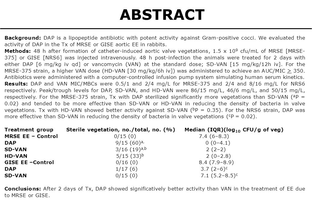 ABSTRACT Background: DAP is a lipopeptide antibiotic with potent activity against Gram-positive cocci.