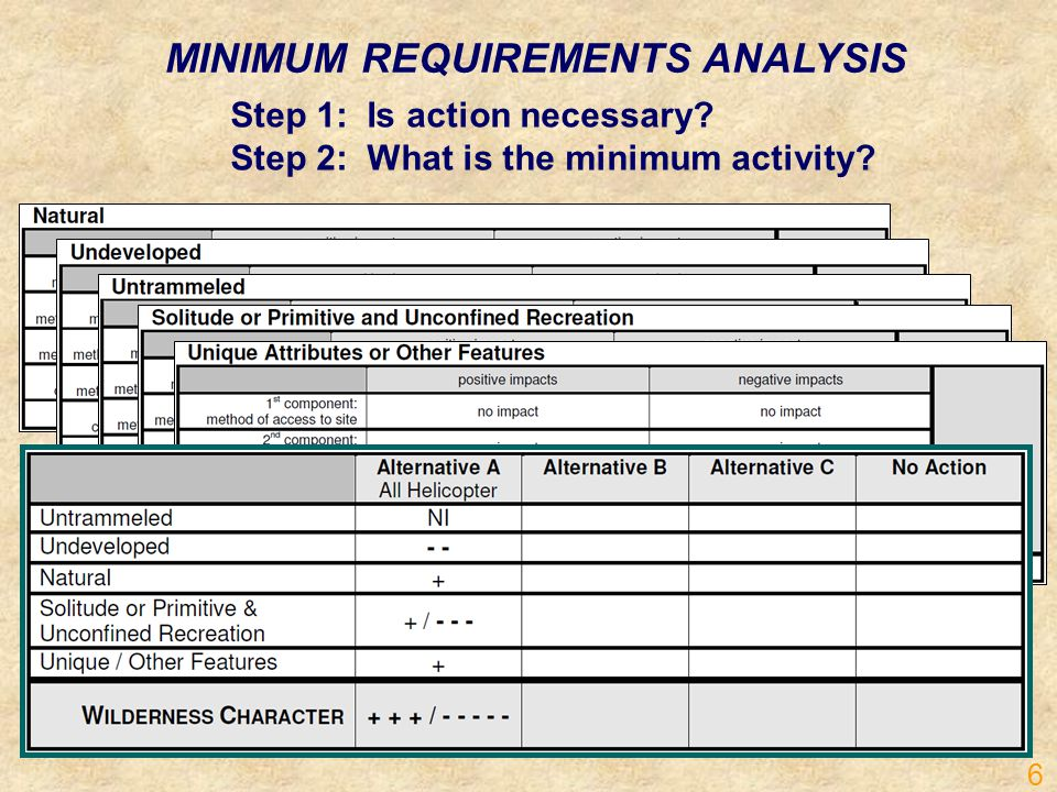 Step 1: Is action necessary? Step 2: What is the minimum activity? MINIMUM REQUIREMENTS ANALYSIS 6