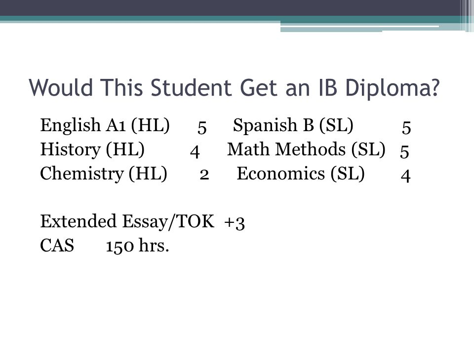 Would This Student Get an IB Diploma? English A1 (HL) 5 Spanish B (SL) 5 History (HL) 4 Math Methods (SL) 5 Chemistry (HL) 2 Economics (SL) 4 Extended