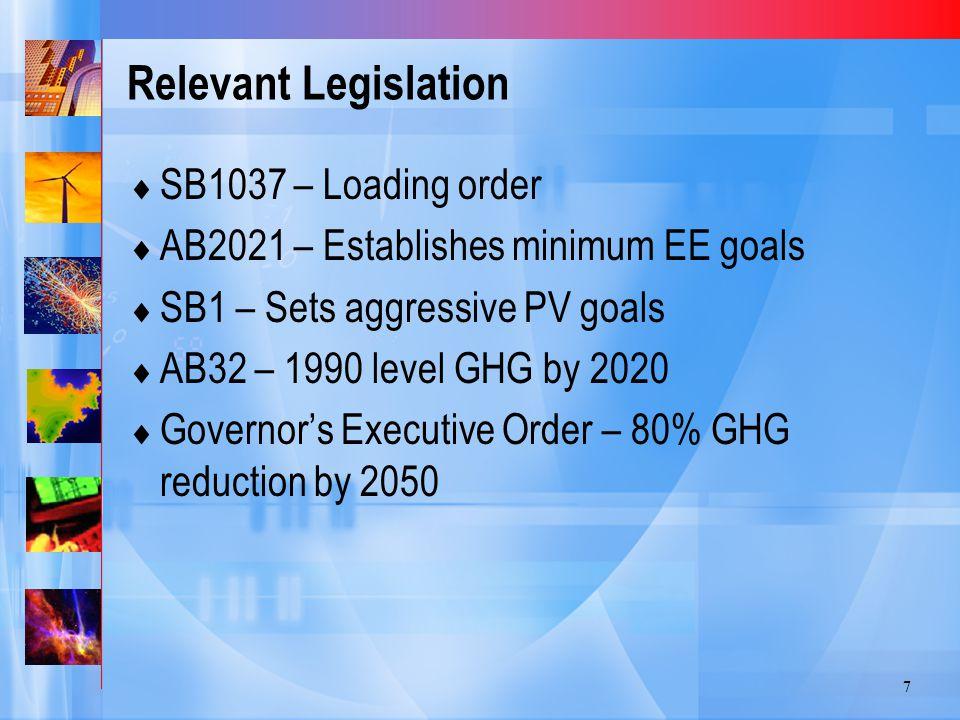7 Relevant Legislation  SB1037 – Loading order  AB2021 – Establishes minimum EE goals  SB1 – Sets aggressive PV goals  AB32 – 1990 level GHG by 2020  Governor's Executive Order – 80% GHG reduction by 2050