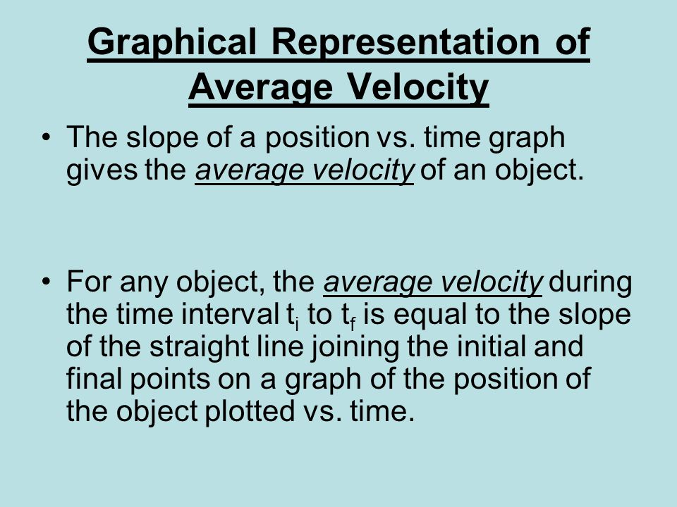 Graphical Representation of Average Velocity The slope of a position vs.