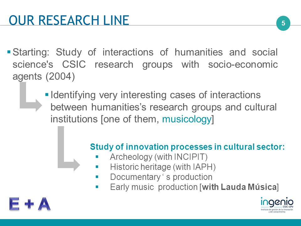 5 OUR RESEARCH LINE  Starting: Study of interactions of humanities and social science s CSIC research groups with socio-economic agents (2004) Study of innovation processes in cultural sector:  Archeology (with INCIPIT)  Historic heritage (with IAPH)  Documentary ' s production  Early music production [with Lauda Música]  Identifying very interesting cases of interactions between humanities's research groups and cultural institutions [one of them, musicology]