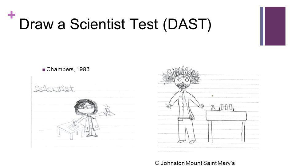 + Draw a Scientist Test (DAST) ■Chambers, 1983 C Johnston Mount Saint Mary's