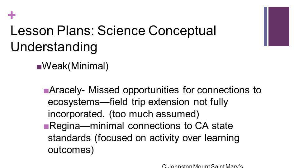 + Lesson Plans: Science Conceptual Understanding ■Weak(Minimal) ■Aracely- Missed opportunities for connections to ecosystems—field trip extension not fully incorporated.