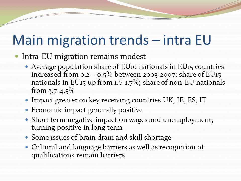 Main migration trends – intra EU Intra-EU migration remains modest Average population share of EU10 nationals in EU15 countries increased from 0.2 – 0.5% between 2003-2007; share of EU15 nationals in EU15 up from 1.6-1.7%; share of non-EU nationals from 3.7-4.5% Impact greater on key receiving countries UK, IE, ES, IT Economic impact generally positive Short term negative impact on wages and unemployment; turning positive in long term Some issues of brain drain and skill shortage Cultural and language barriers as well as recognition of qualifications remain barriers