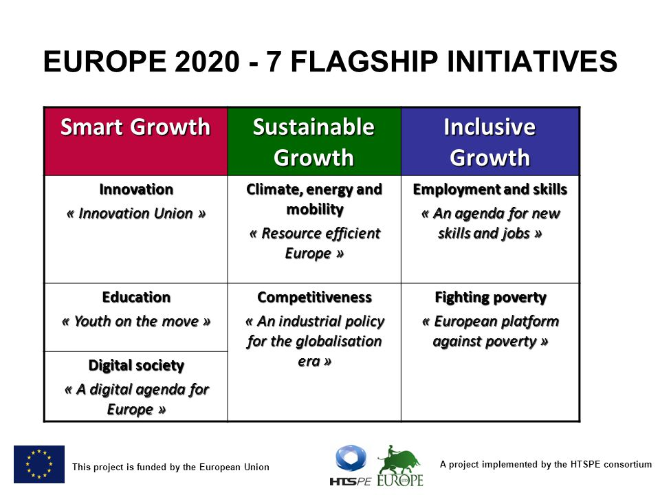 A project implemented by the HTSPE consortium This project is funded by the European Union SMART and INCLUSIVE GROWTH HORIZON 2020 COSME ERASMUS PLUS PERICLES 2020 HERCULE III FISCALIS 2020 CUSTOMS SECURITY AND CITIZENSHIP CREATIVE EUROPE EUROPE FOR CITIZENS HEALTH FOR GROWTH RIGHTS AND CITIZENSHIP JUSTICE CONSUMER PROGRAMME FOR SOCIAL CHANGE AND INNOVATION EUROPE 2020 –COMUNITY PROGRAMMES GLOBAL EUROPE 2020 INSTRUMENT FOR STABILITY