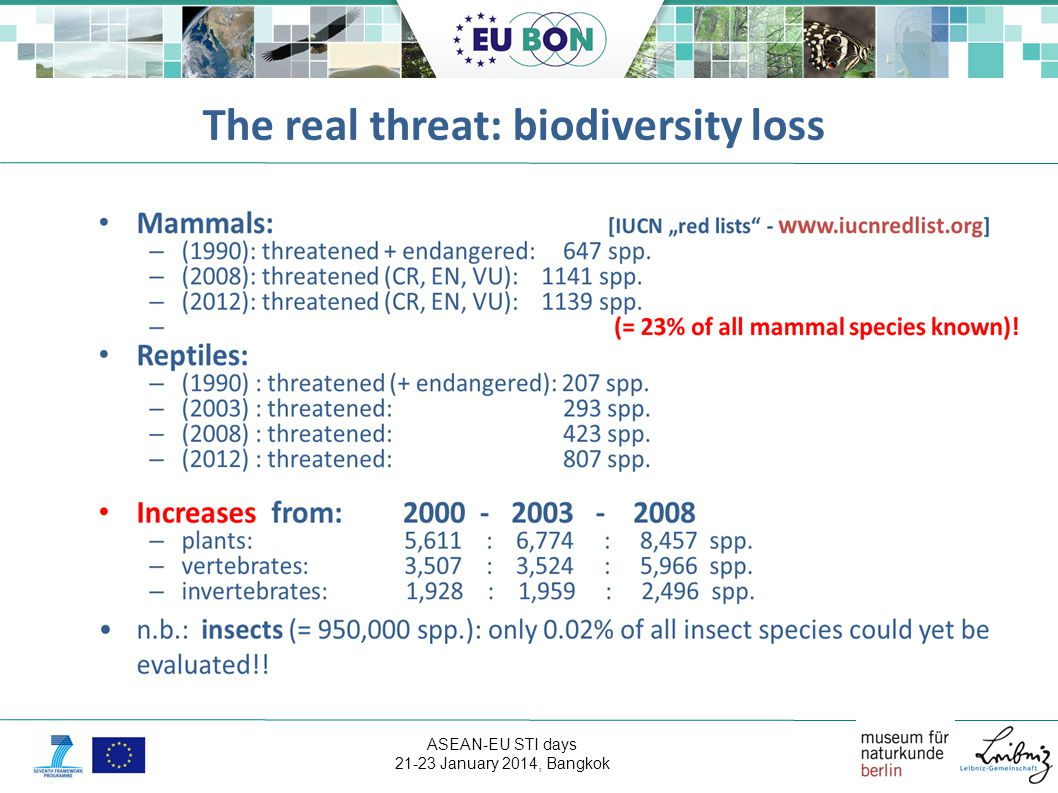 ASEAN-EU STI days 21-23 January 2014, Bangkok The real threat: biodiversity loss