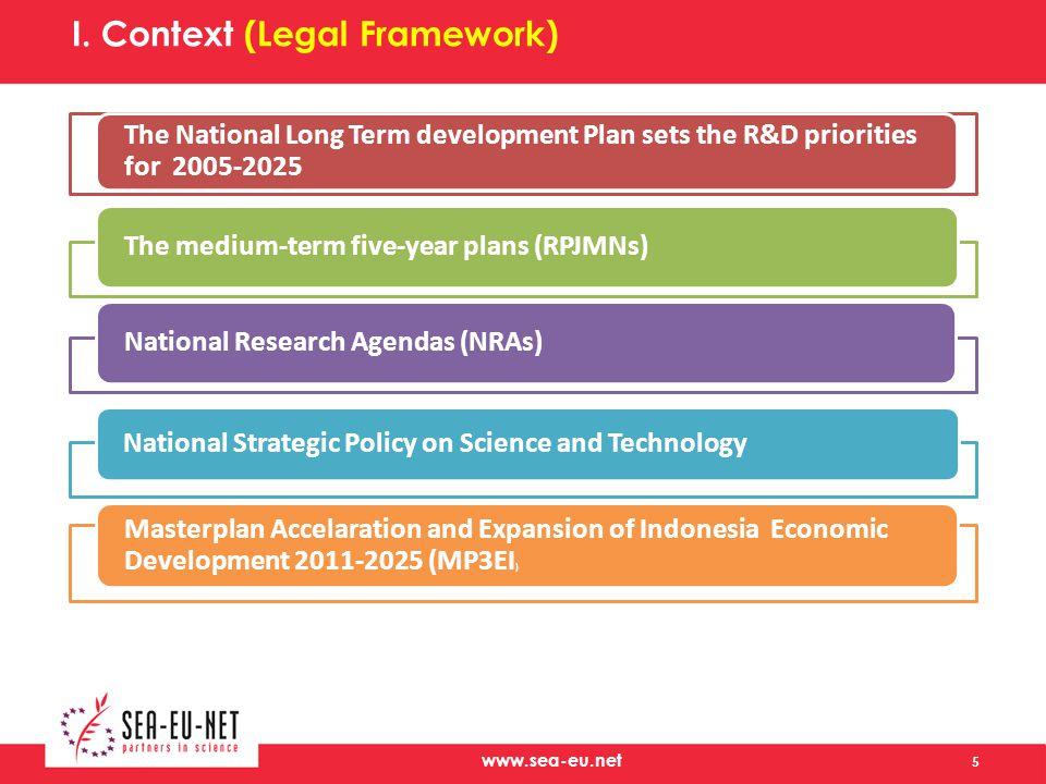 www.sea-eu.net Indonesian S&T Development Framework 6