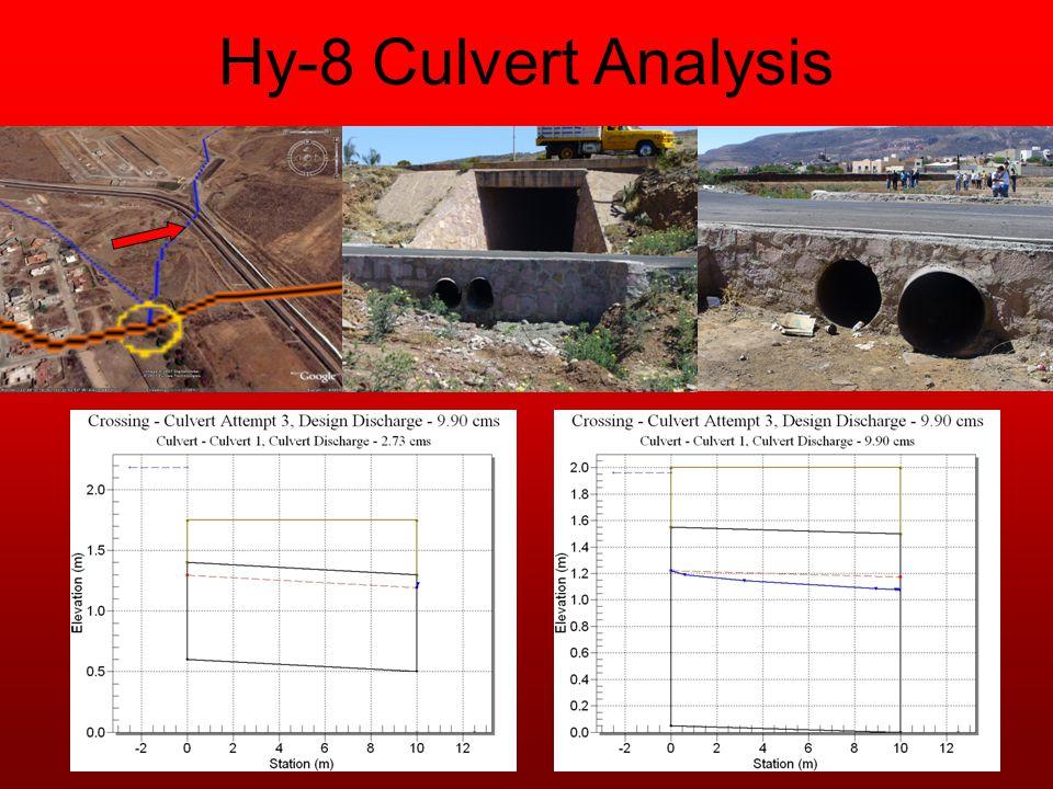 Hy-8 Culvert Analysis