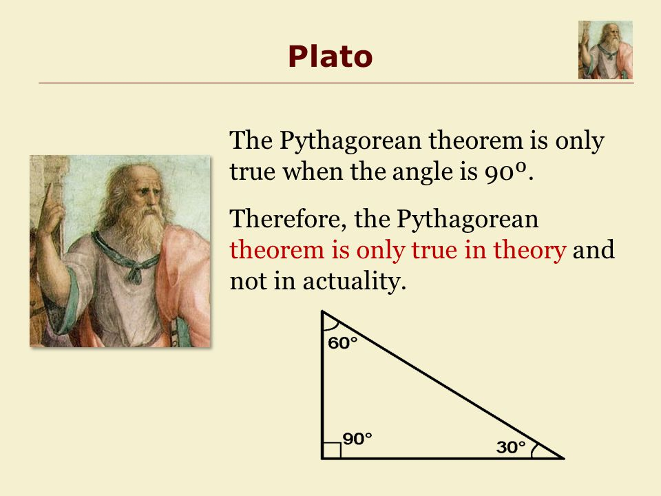 Plato The Pythagorean theorem is only true when the angle is 90º.