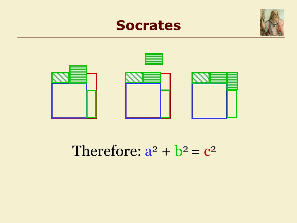Socrates Therefore: a 2 + b 2 = c 2
