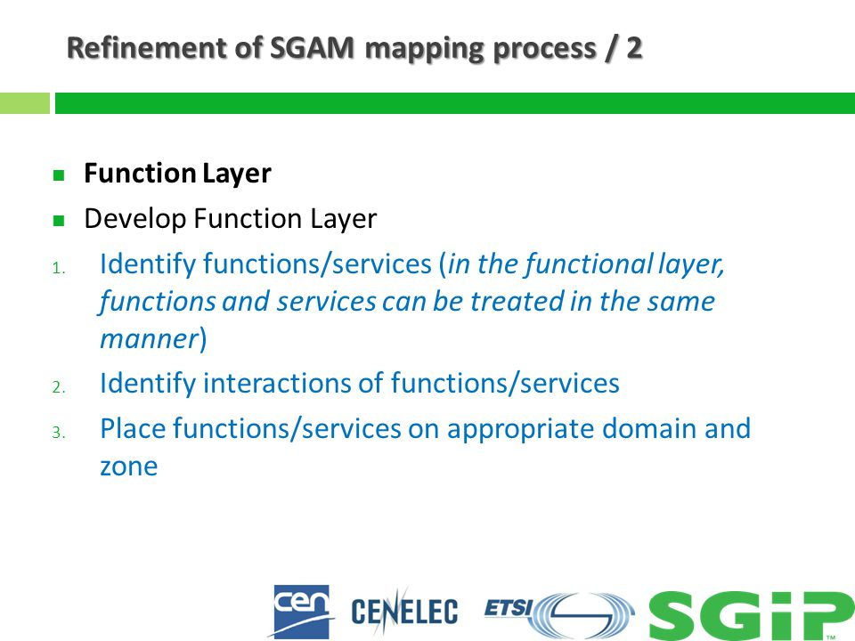 Refinement of SGAM mapping process / 2 Function Layer Develop Function Layer 1. Identify functions/services (in the functional layer, functions and se