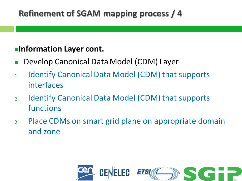Refinement of SGAM mapping process / 4 Information Layer cont.