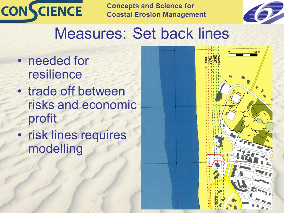 Concepts and Science for Coastal Erosion Management Measures: Set back lines needed for resilience trade off between risks and economic profit risk lines requires modelling