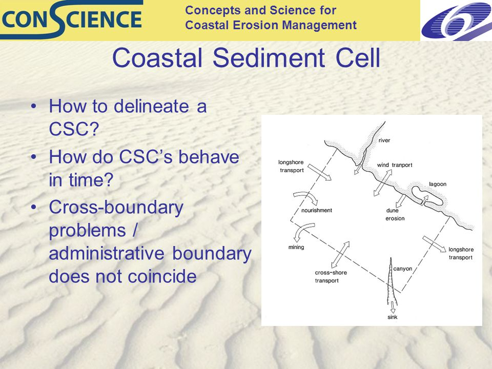 Concepts and Science for Coastal Erosion Management Coastal Sediment Cell How to delineate a CSC.