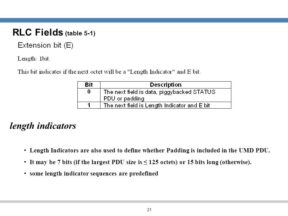 21 RLC Fields (table 5-1) length indicators Length Indicators are also used to define whether Padding is included in the UMD PDU. It may be 7 bits (if