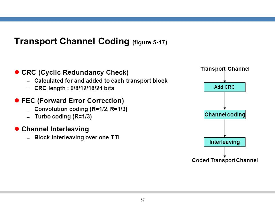 57 Transport Channel Coding (figure 5-17) Add CRC Channel coding Interleaving Transport Channel Coded Transport Channel CRC (Cyclic Redundancy Check)