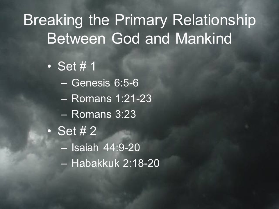 God's Confrontation and the Human's Response Genesis 3:8-13