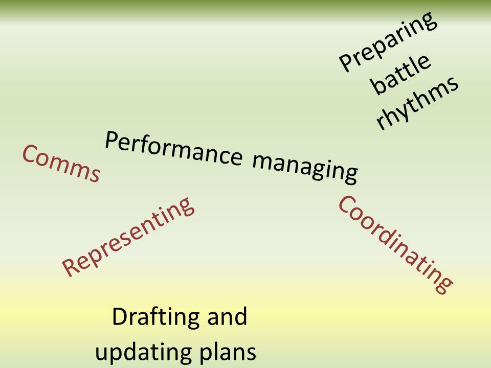 Performance managing Representing Coordinating Drafting and updating plans Comms Preparing battle rhythms