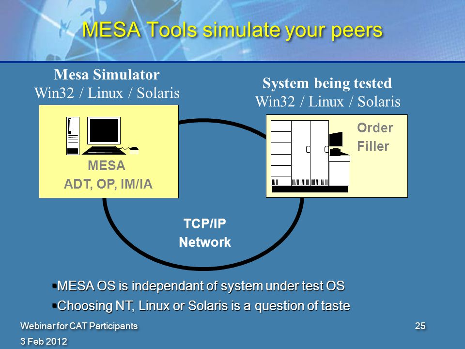 3 Feb 2012 Webinar for CAT Participants25 MESA Tools simulate your peers Order Filler MESA ADT, OP, IM/IA TCP/IP Network System being tested Win32 / Linux / Solaris  MESA OS is independant of system under test OS  Choosing NT, Linux or Solaris is a question of taste Mesa Simulator Win32 / Linux / Solaris