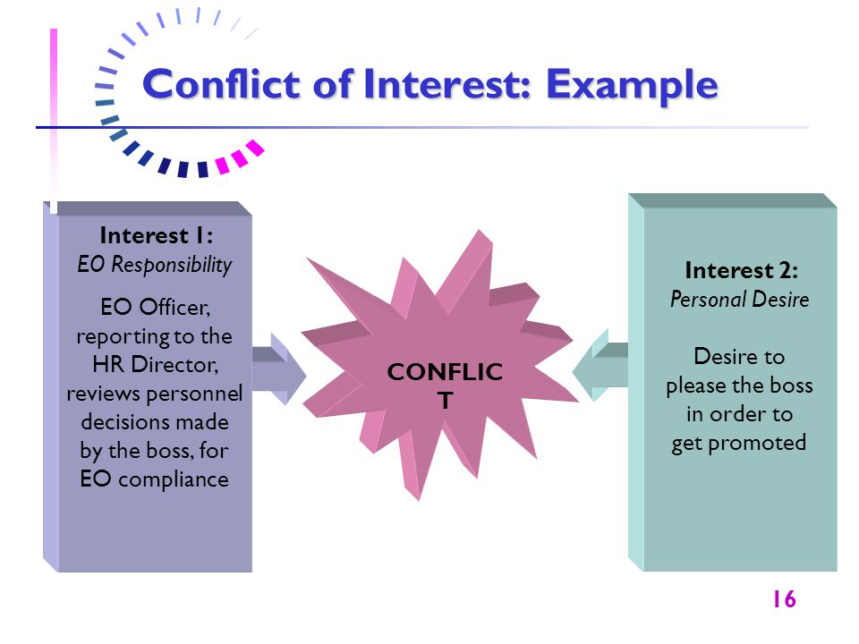 Conflict of Interest: Example CONFLIC T Interest 1: EO Responsibility EO Officer, reporting to the HR Director, reviews personnel decisions made by th