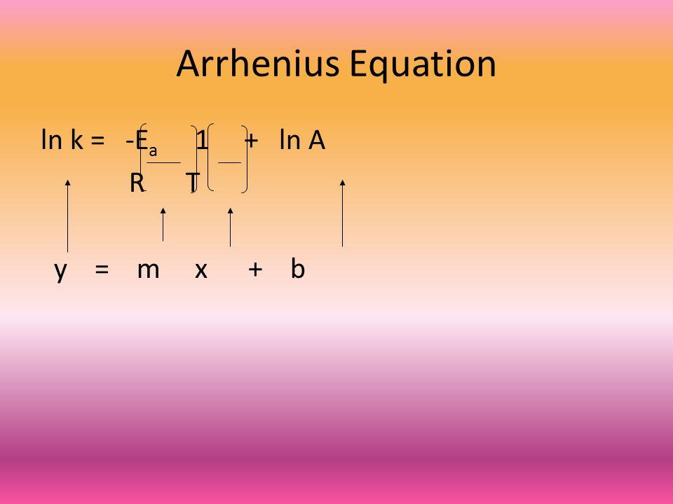 Arrhenius Equation ln k = -E a 1 + ln A R T y = m x + b