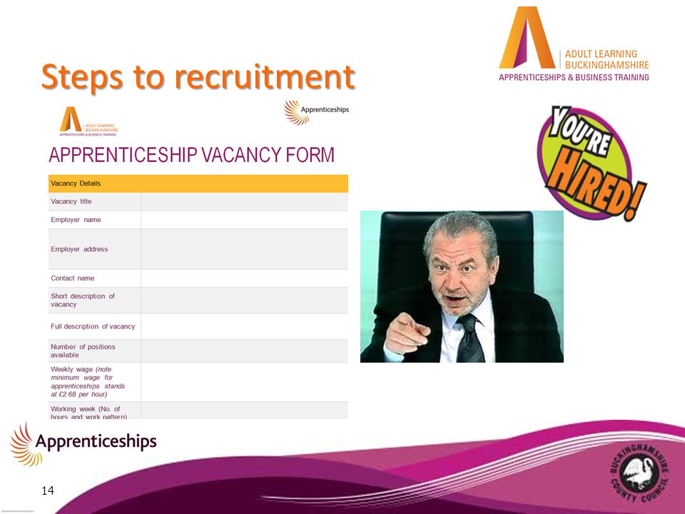 Steps to recruitment 14