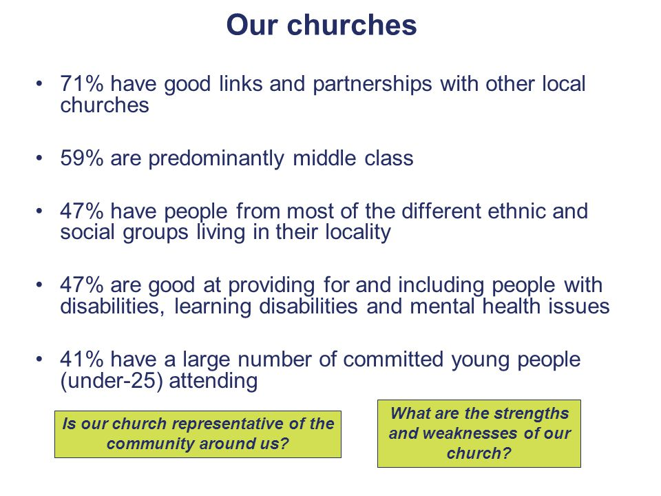 Our churches What are the strengths and weaknesses of our church? Is our church representative of the community around us? 71% have good links and par