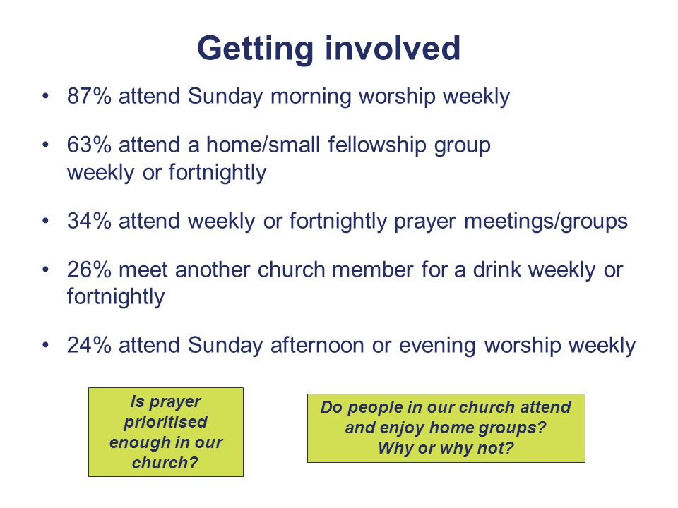 87% attend Sunday morning worship weekly 63% attend a home/small fellowship group weekly or fortnightly 34% attend weekly or fortnightly prayer meetings/groups 26% meet another church member for a drink weekly or fortnightly 24% attend Sunday afternoon or evening worship weekly Do people in our church attend and enjoy home groups.