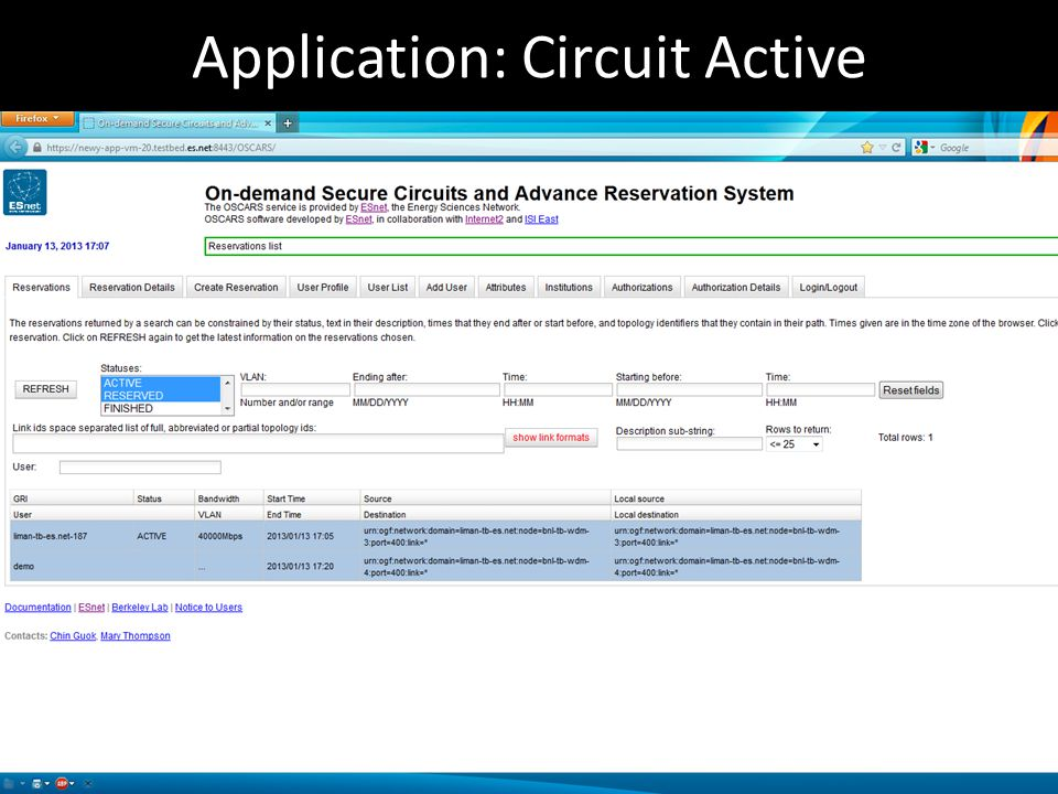 Application: Circuit Active