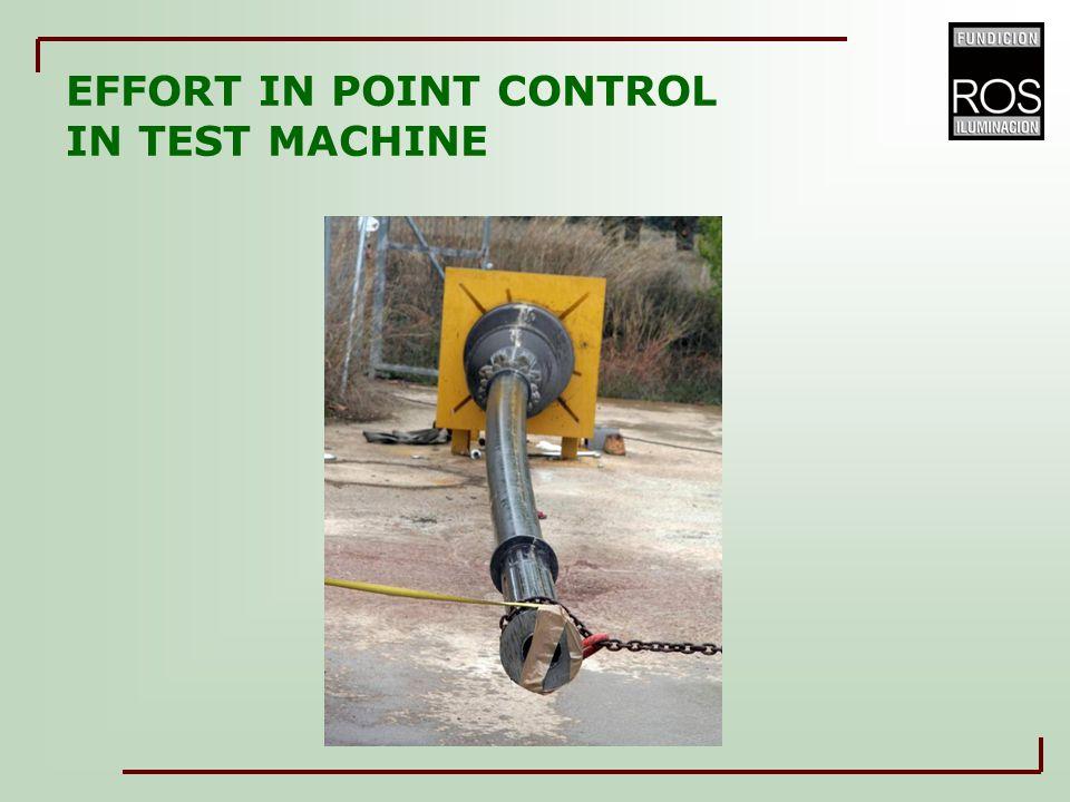 EFFORT IN POINT CONTROL IN TEST MACHINE