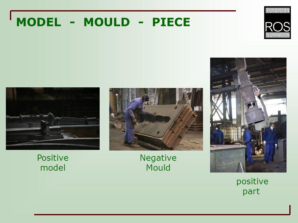 MODEL - MOULD - PIECE Positive model Negative Mould positive part