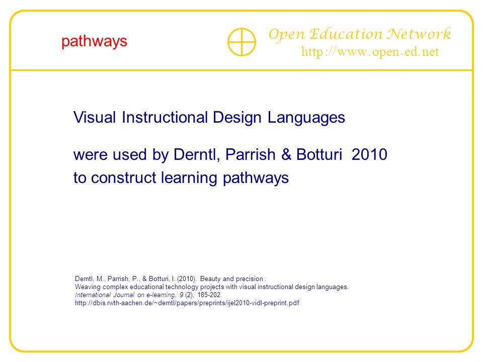 Open Education Network http :// www.open - ed.