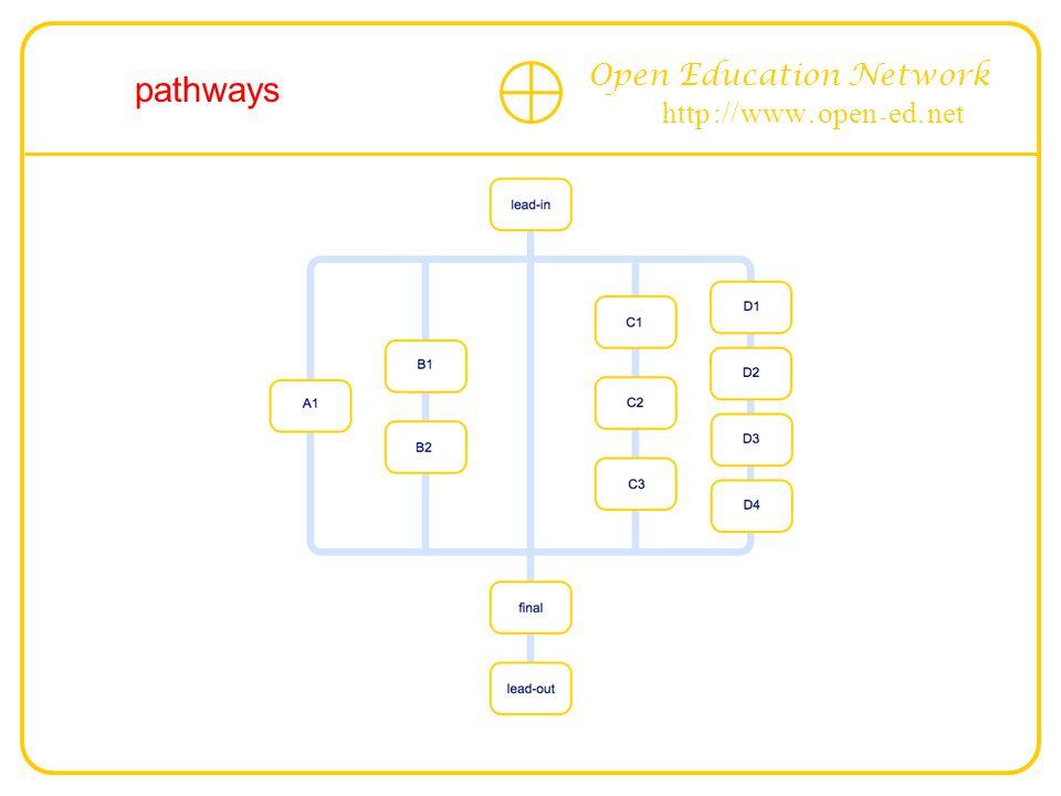 Open Education Network http :// www. open - ed. net pathways