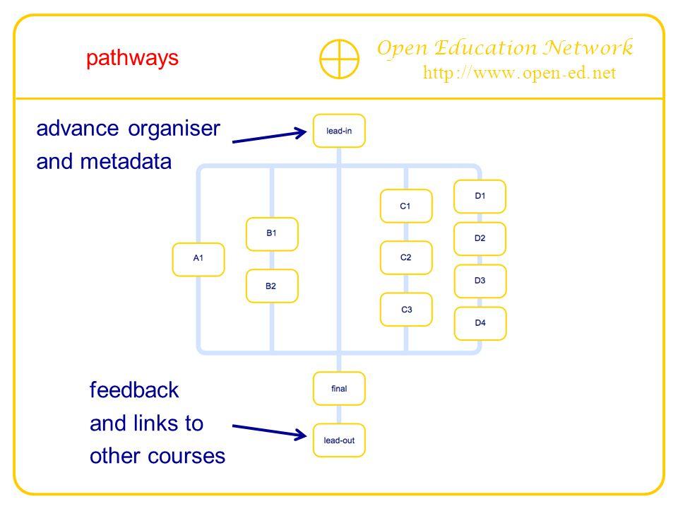 Open Education Network http :// www. open - ed.