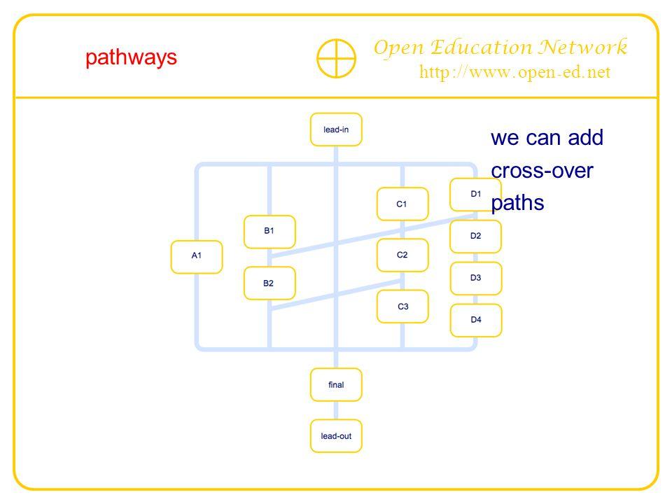 Open Education Network http :// www. open - ed. net pathways we can add cross-over paths