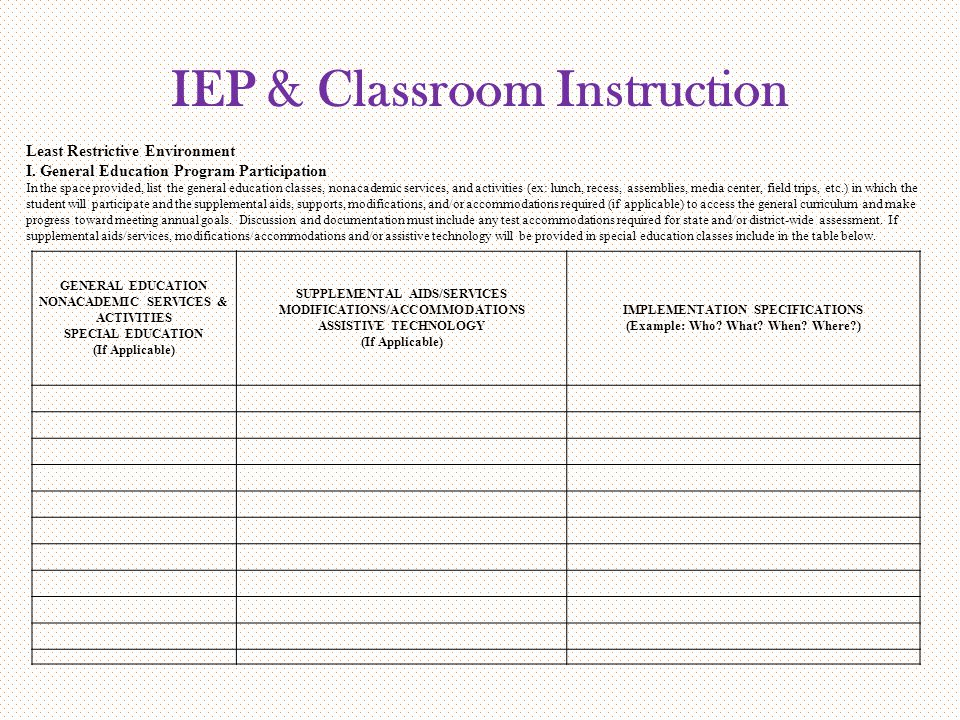 IEP & Classroom Instruction GENERAL EDUCATION NONACADEMIC SERVICES & ACTIVITIES SPECIAL EDUCATION (If Applicable) SUPPLEMENTAL AIDS/SERVICES MODIFICAT