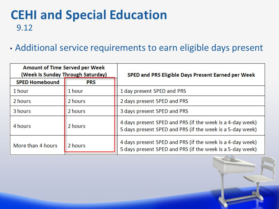 Additional service requirements to earn eligible days present 9.12 CEHI and Special Education