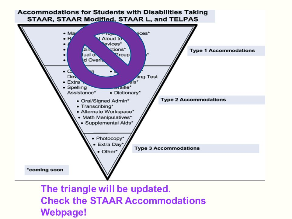 The triangle will be updated. Check the STAAR Accommodations Webpage!
